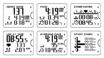 Écrans du Polar RC3 GPS