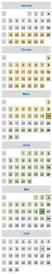 Calendrier 2015 (1er semestre)